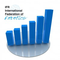 IFR robotstatistik
